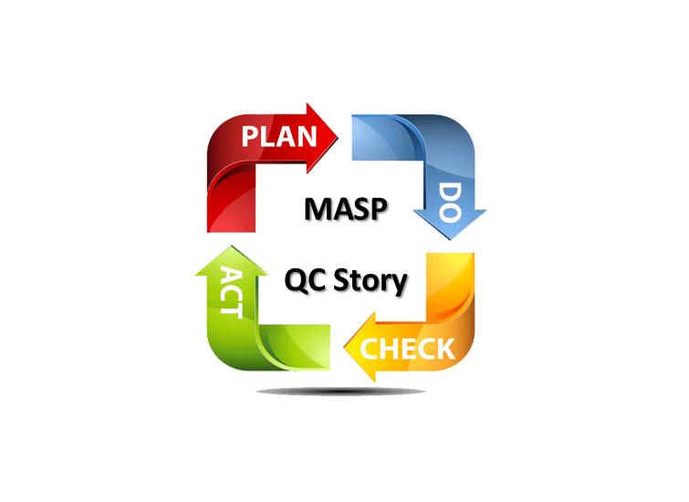 QC Story / MASP - Metodologia para Solução Eficaz de Problemas