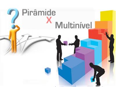 Vendas Diretas, Marketing Multinível e as Pirâmides Financeiras