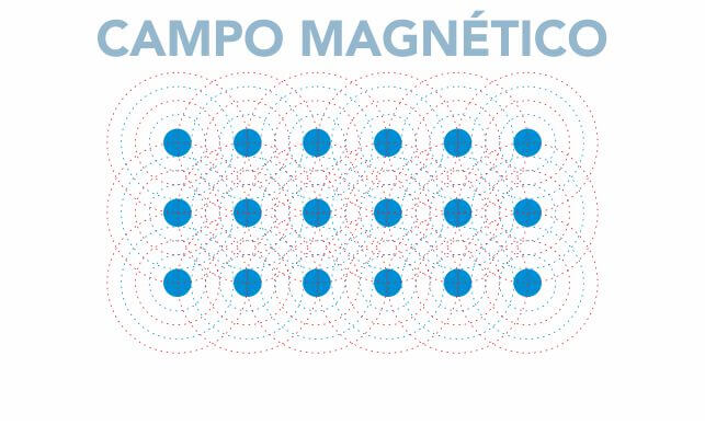 magnetismo 1